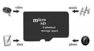 sd card errors